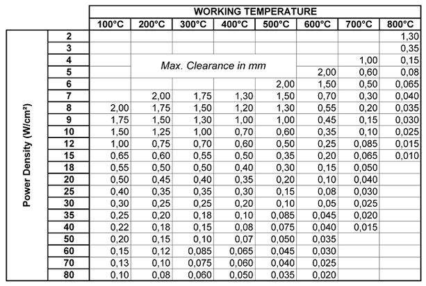 H7 Hole Tolerance Metric - Hole Photos In The Word